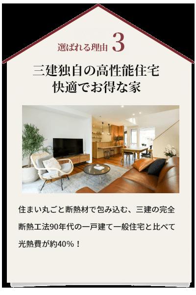 選ばれる理由3:三建独自の高性能住宅で快適でお得な家